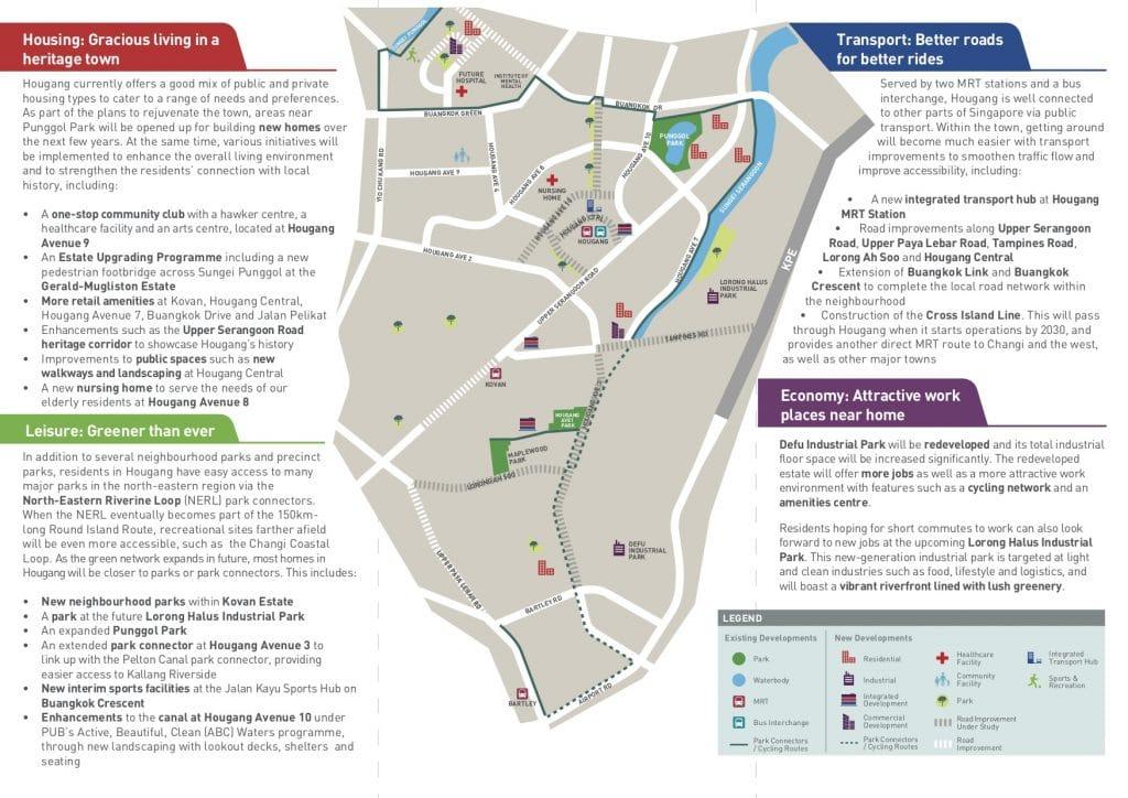 Florence_Residences_Masterplan_Hougang_2